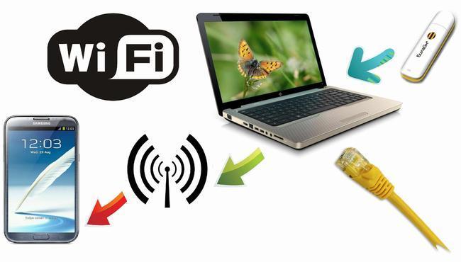 Подключить телефон или планшетный компьютер ко Всемирной паутине через ПК достаточно просто