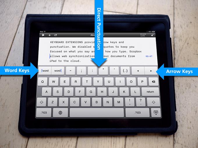 Программа является самой удобной именно для набора текста