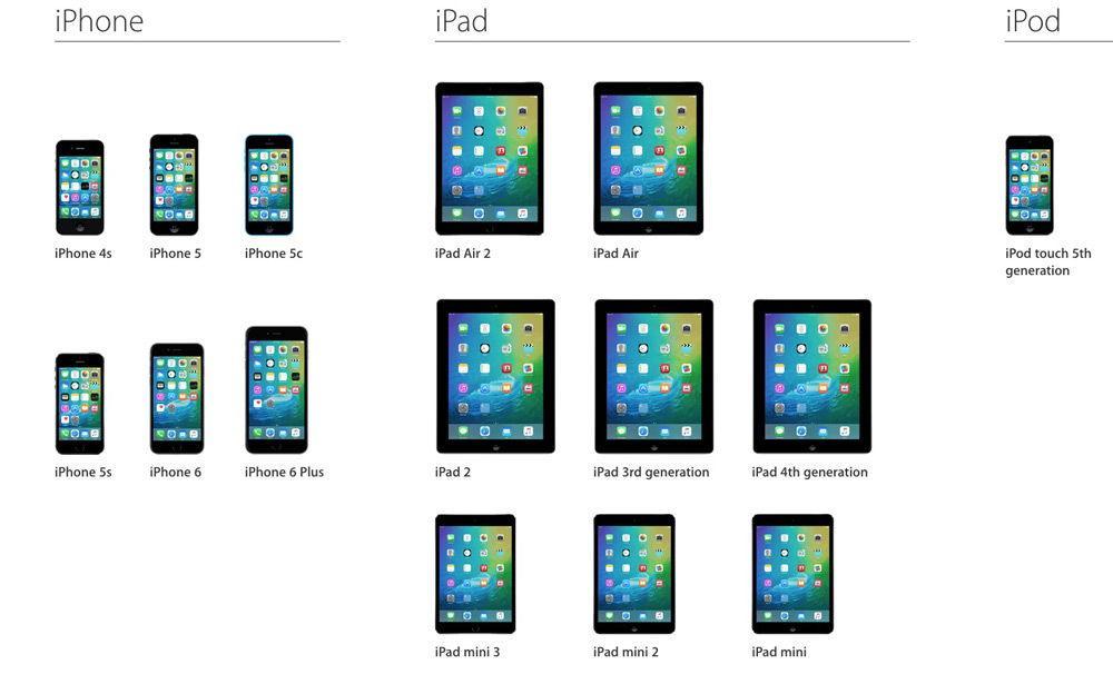 IOS на устройствах Apple
