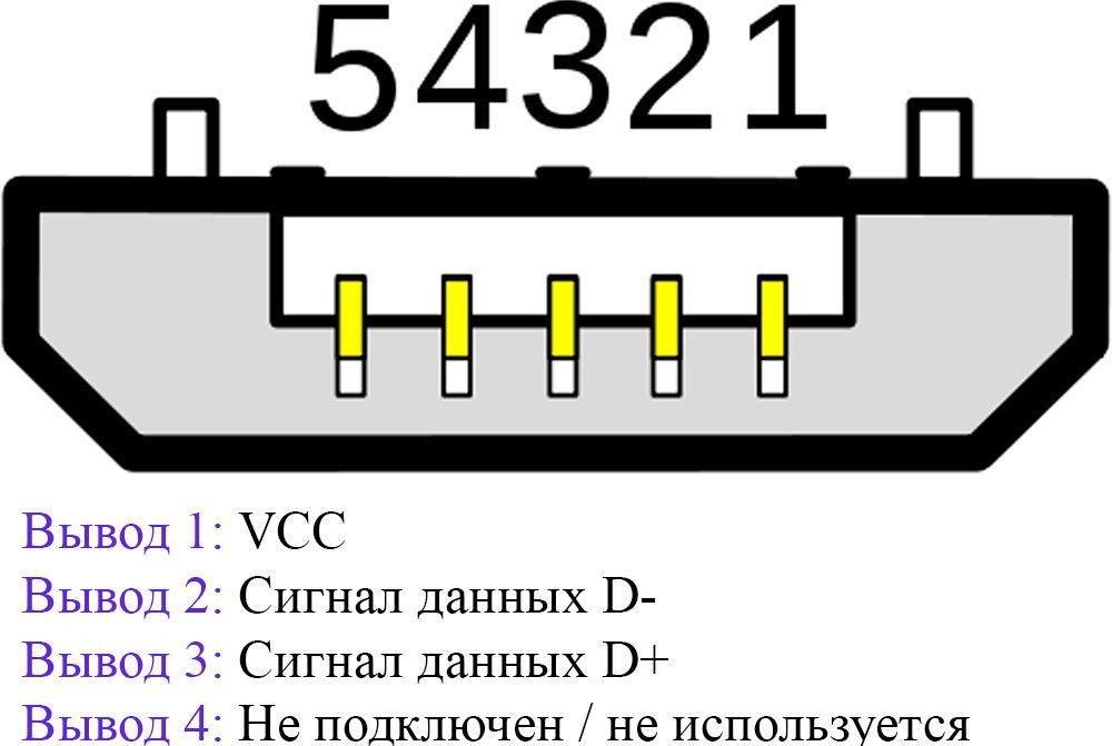 Распиновка micro-USB