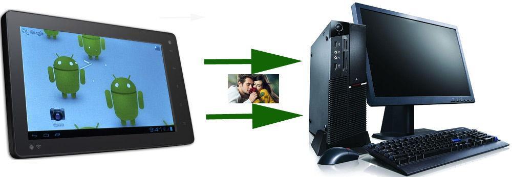 Передача фото на компьютер