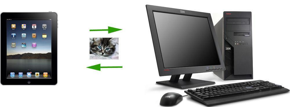 Синхронизация фото iPad и компьютера