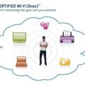 Технология связи Wi Fi Direct