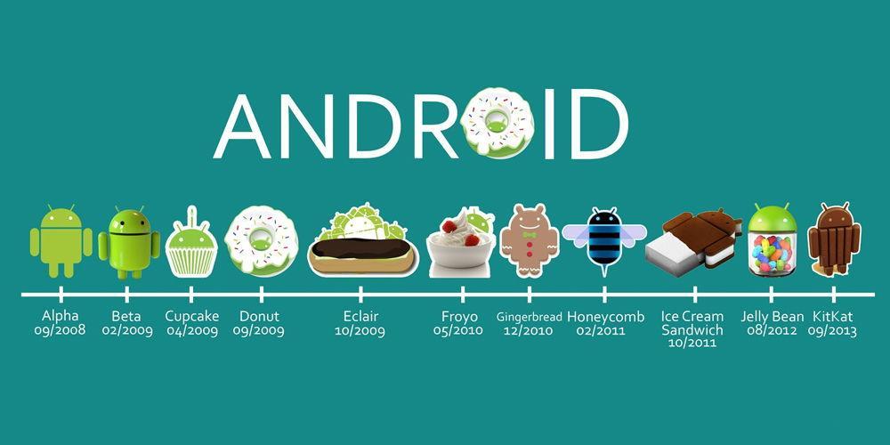 Разные версии Android