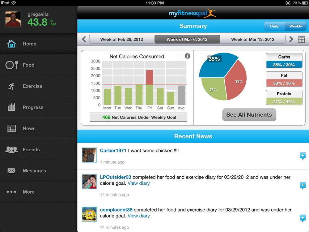 MyFitnessPal на iPad