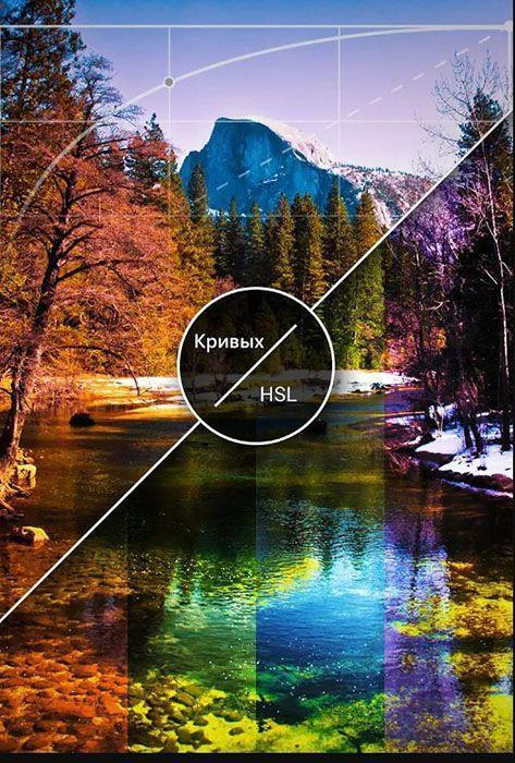 PhotoDirector от CyberLink