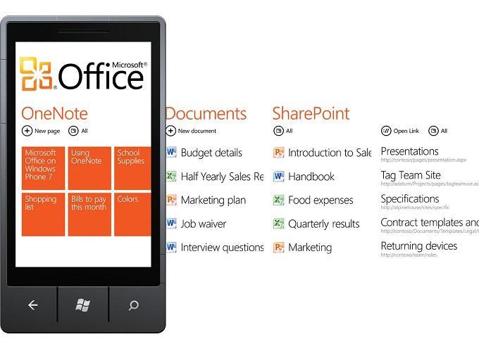 Microsoft Office — лучшее приложение для работы с текстами на windows-планшете