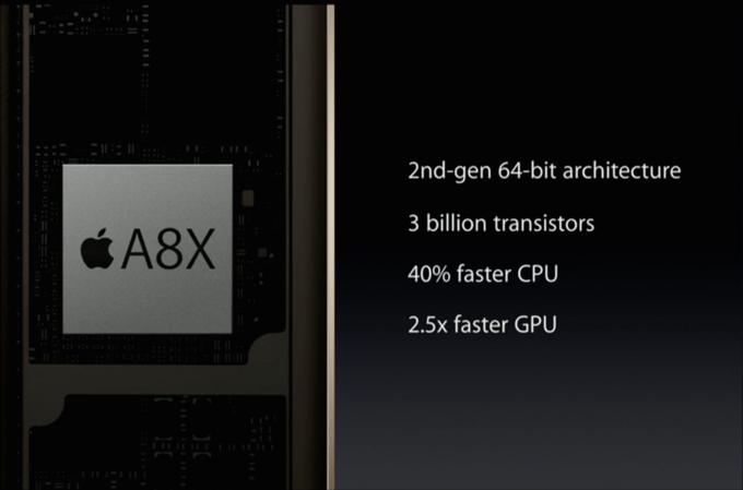 Может Apple A8X и есть лучший процессор для планшета