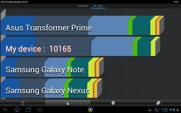 Диагностика параметров планшетного ПК