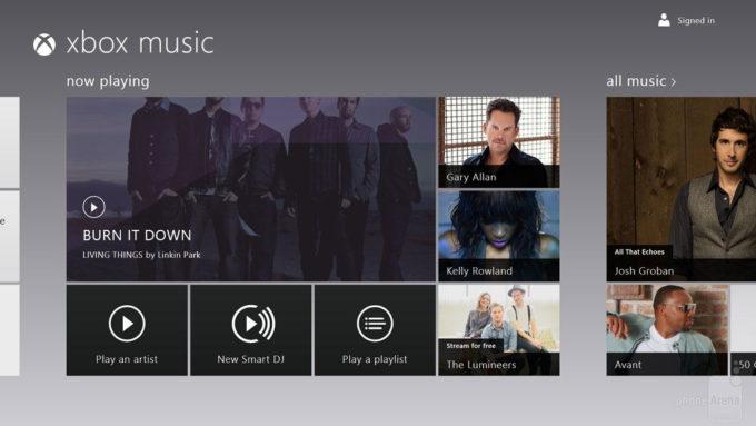 Прослушивание музыкальных файлов
