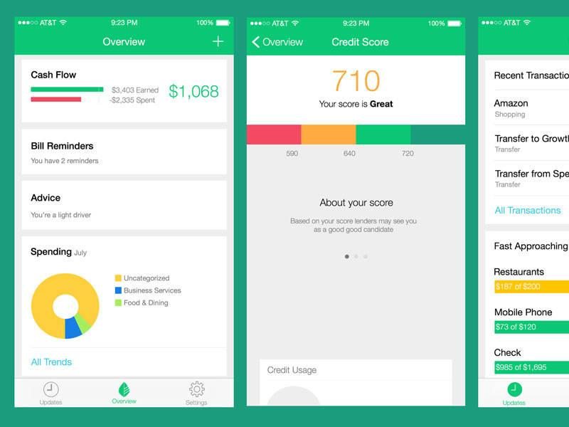 Mint: Money Manager