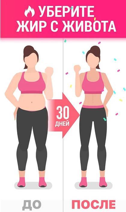Сжигаем жир на животе за 30 дней