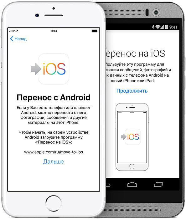 Перенос черезMove to iOS